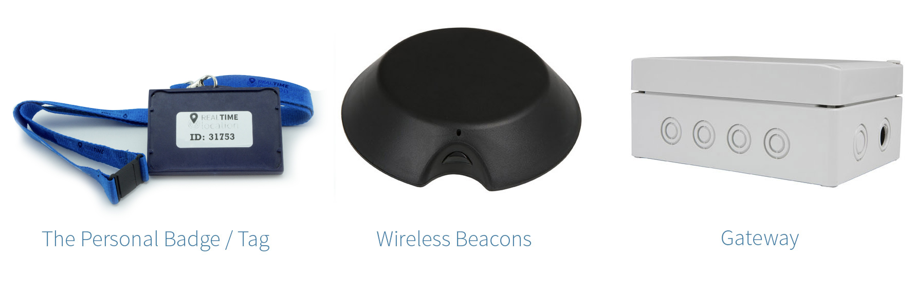 Bluetooth location tags for personnel and staff, visitor location modules, tracking software for human location